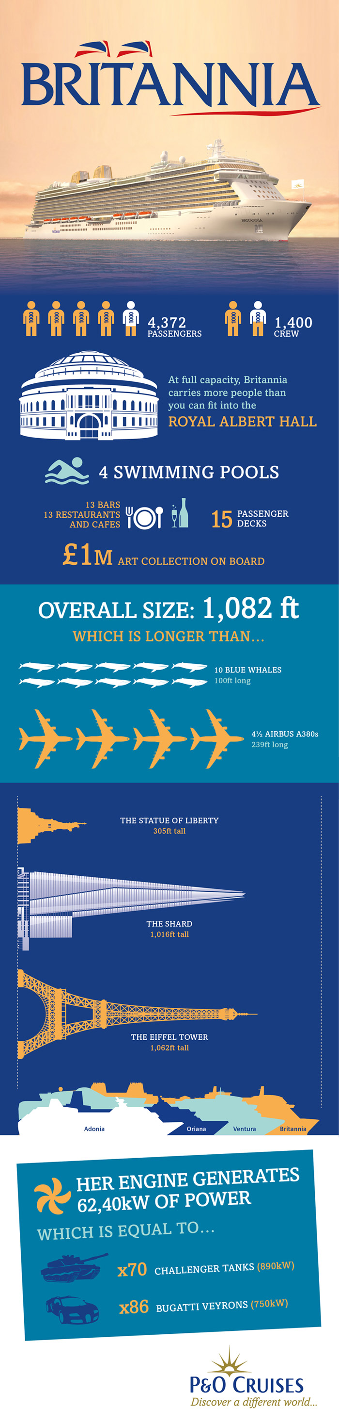 britannia-infographic