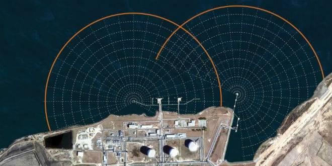 Israel-aquashield-radar