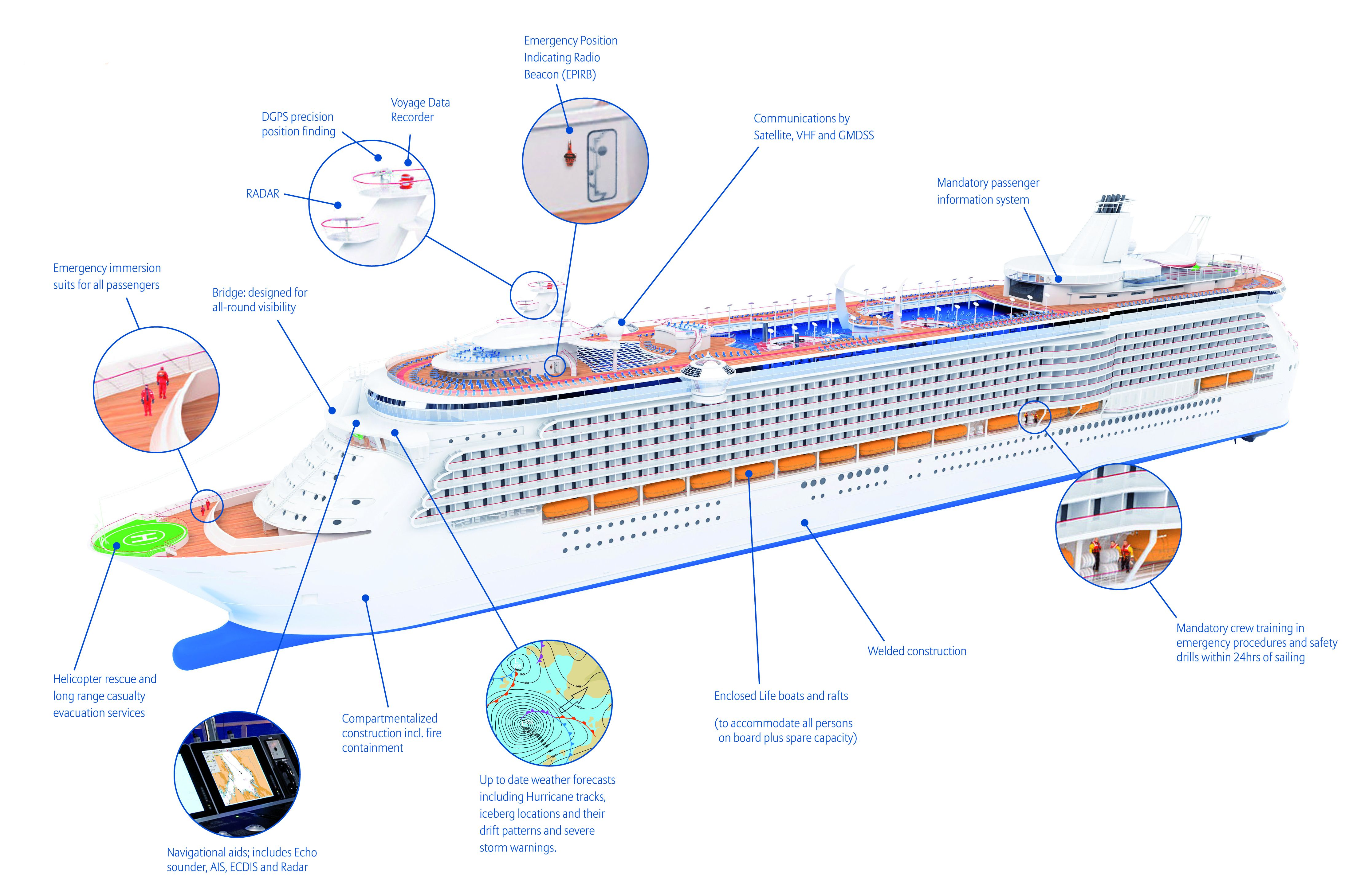 Cruise_ship_safety_graphic