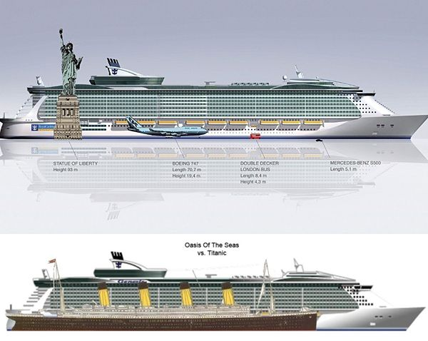 Oasis-of-the-Seas-size-comparison