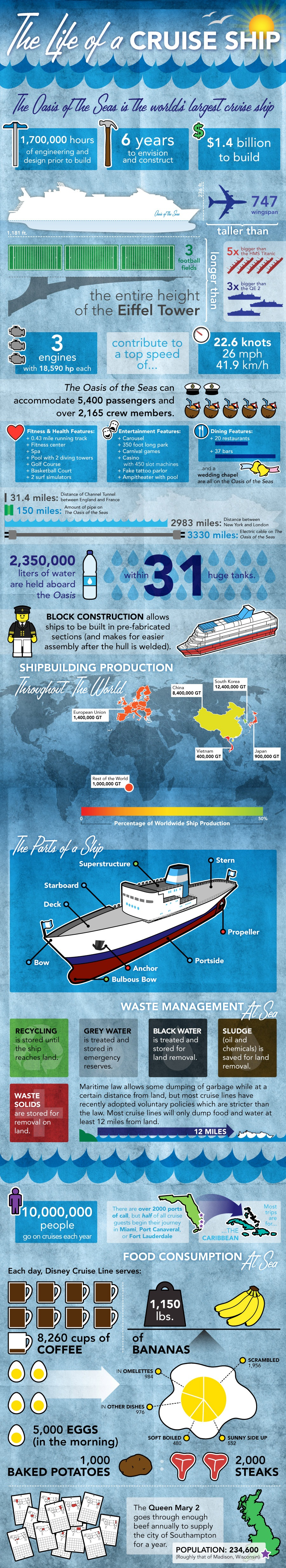 how-big-are-cruise-ships