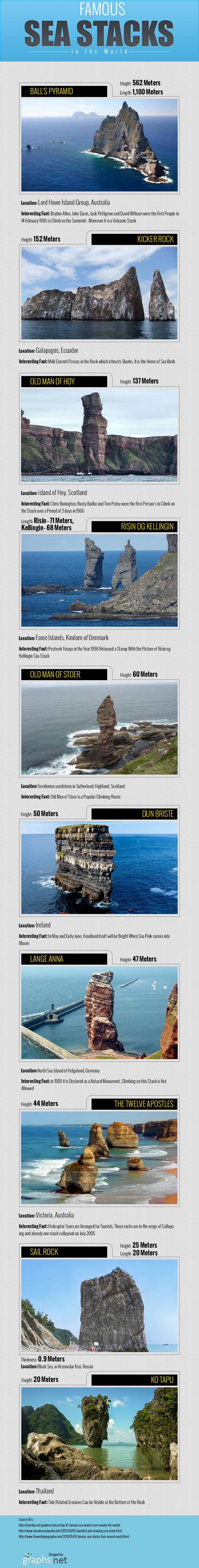 Infographic - Famous-sea-stacks-in-the-world