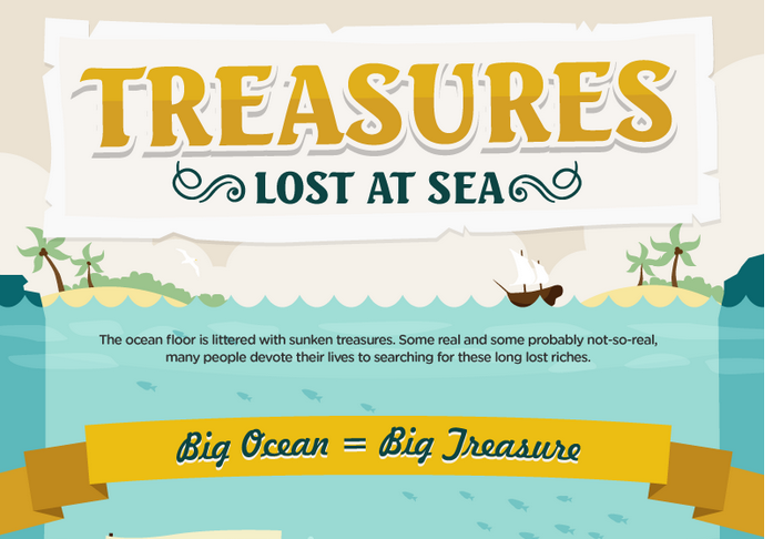 Treasures-Lost-At-Sea-infographic (label)