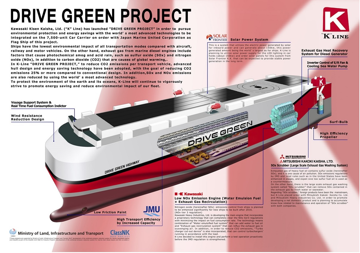 K-Line-Eco-Ship 1