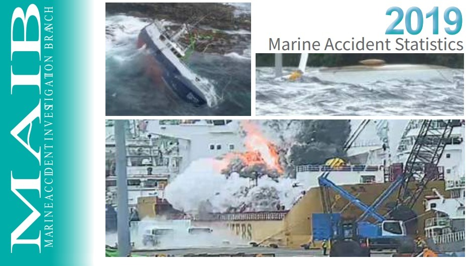 MAIB annual accidents 2019